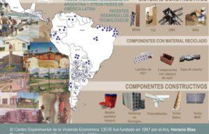 Exposición del arquitecto Horacio Blas Beretta (1926-2010). Enseñando a construir